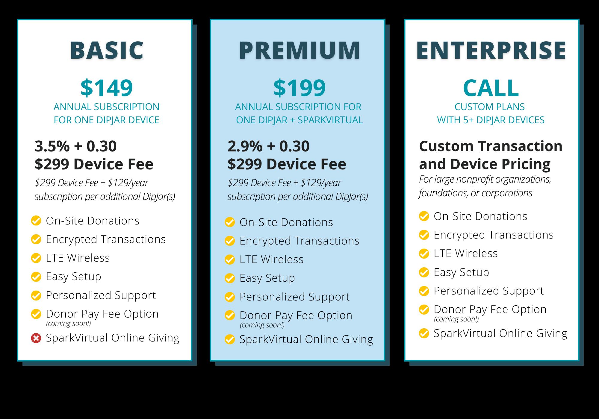 Copy of DipJar Pricing Bundles